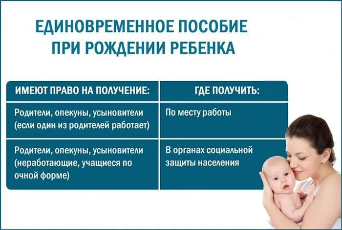 Пособия при рождении ребенка 2020